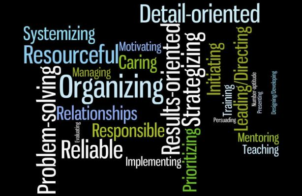 Strengths Inventory Wordle